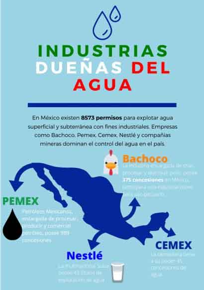 """[Reportaje] Los dueños del agua: trasnacionales acaparan reservas, mientras México avanza al temido """"Día Cero"""""""